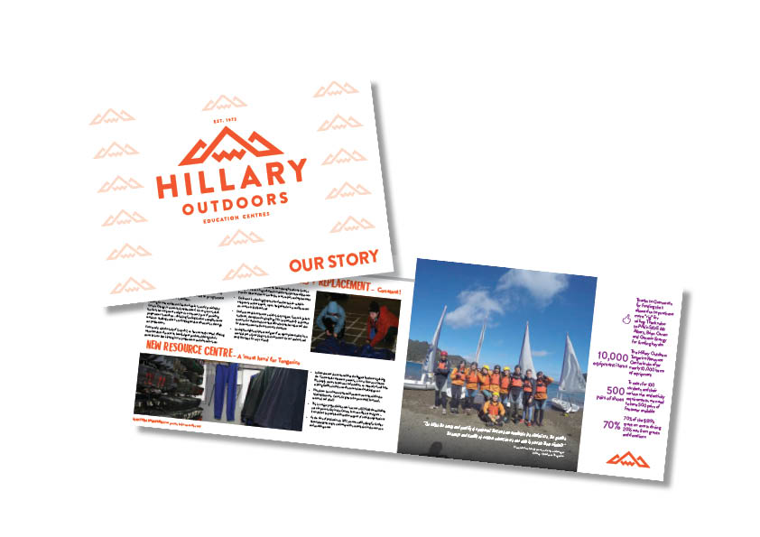 Publications – CLICK TO VIEW