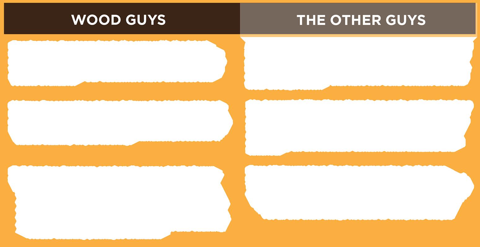 ComparisonChart