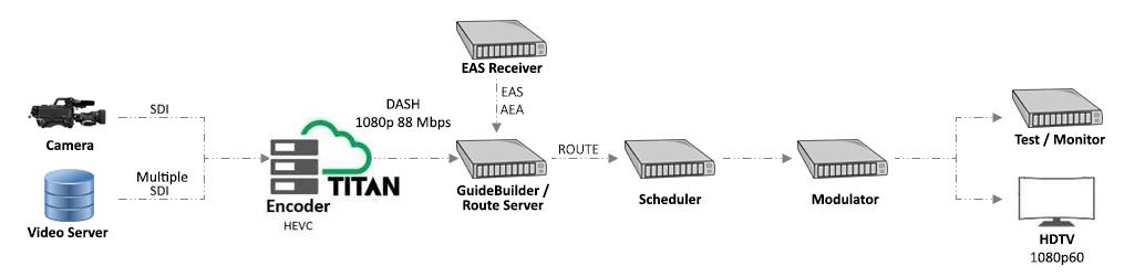 Basic-Diagram