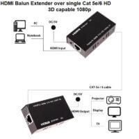 Balun Hire HDMI over Cat 5