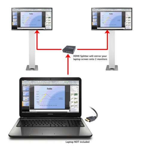 HDMI Splitter 1:2-580