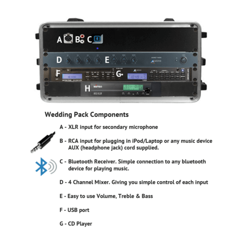 Wedding sound system. Includes Bluetooth connection for wedding music and a cordless microphone for wedding speeches. Easy to use sound system for wedding hire