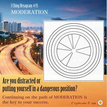 Navigate Confusion through Moderation