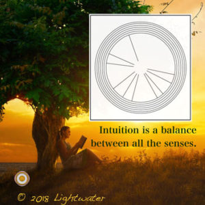 How to Be More Intuitive