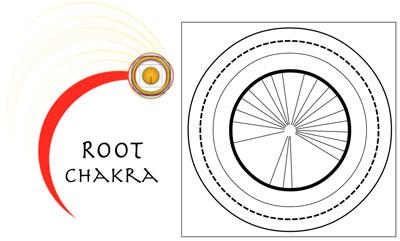 Root Chakra - Navigate Your Karma