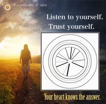 Heartfelt Communication - Transformation Game