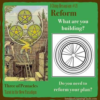 Transformation Game - Reform your Plan