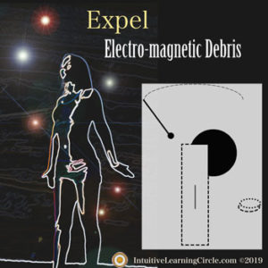 Electro-magnetic Poisoning and the Chakras