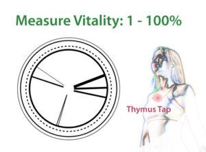 Vitality and Respiration
