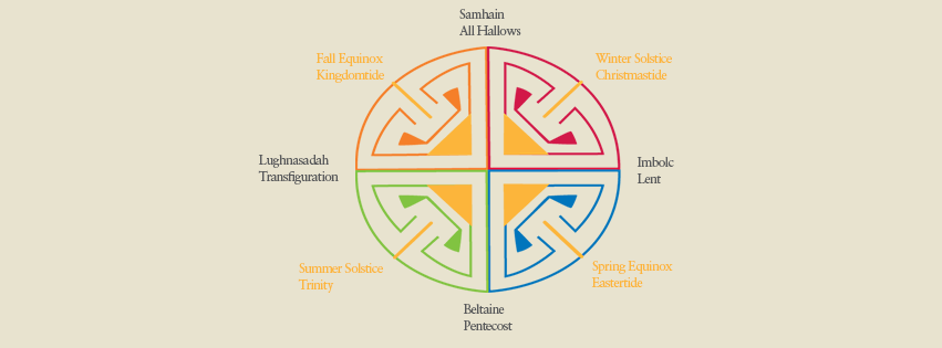 Spiritual Seasonings Great Wheel Calendar