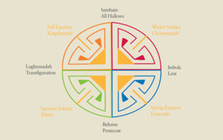 Spiritual Seasonings Great Wheel Calendar Imbolc