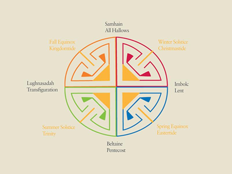 Spiritual Seasonings Great Wheel Calendar Imbolc