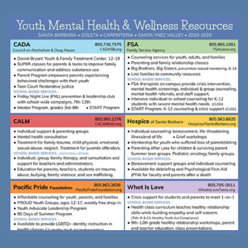 YouthWell_Resources