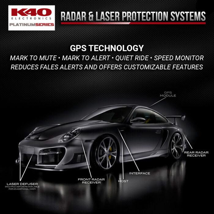 K40-GPS