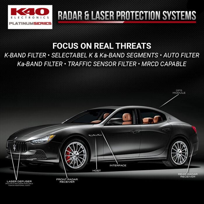 K40 RealThreats