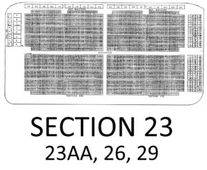 Section 23, 23AA, 26, 29