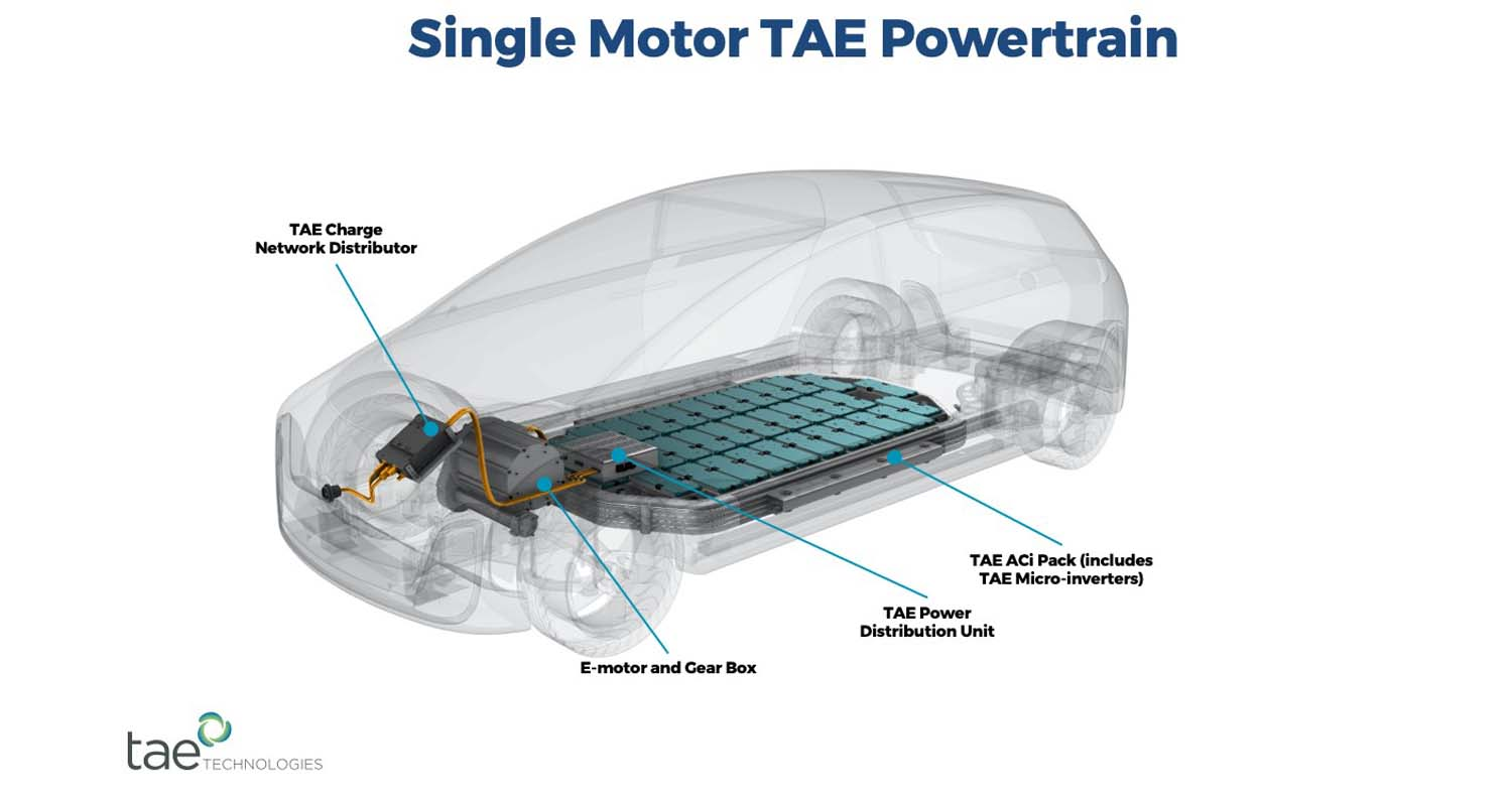 TAE Technologies Commercialises Breakthrough Power Management Technology Developed For Fusion To Revolutionise Electric Vehicles, Charging Infrastructures, And Energy Storage