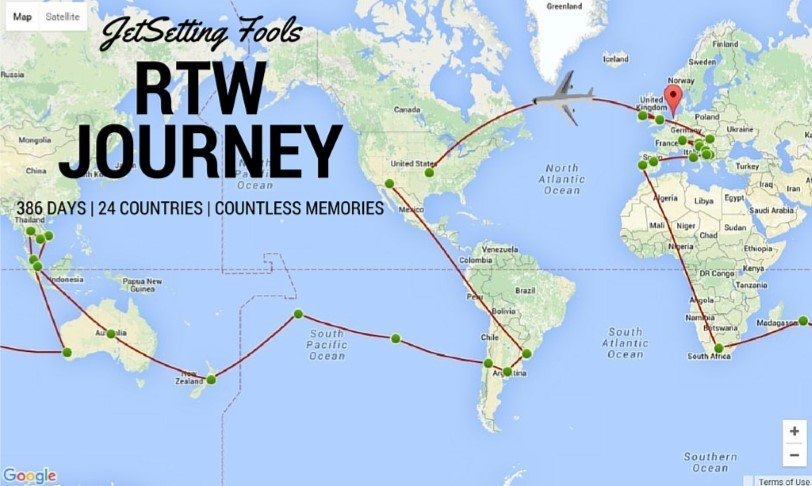 JETSETTING FOOLS COMPLETEING OUR RTW JOURNEY MAP