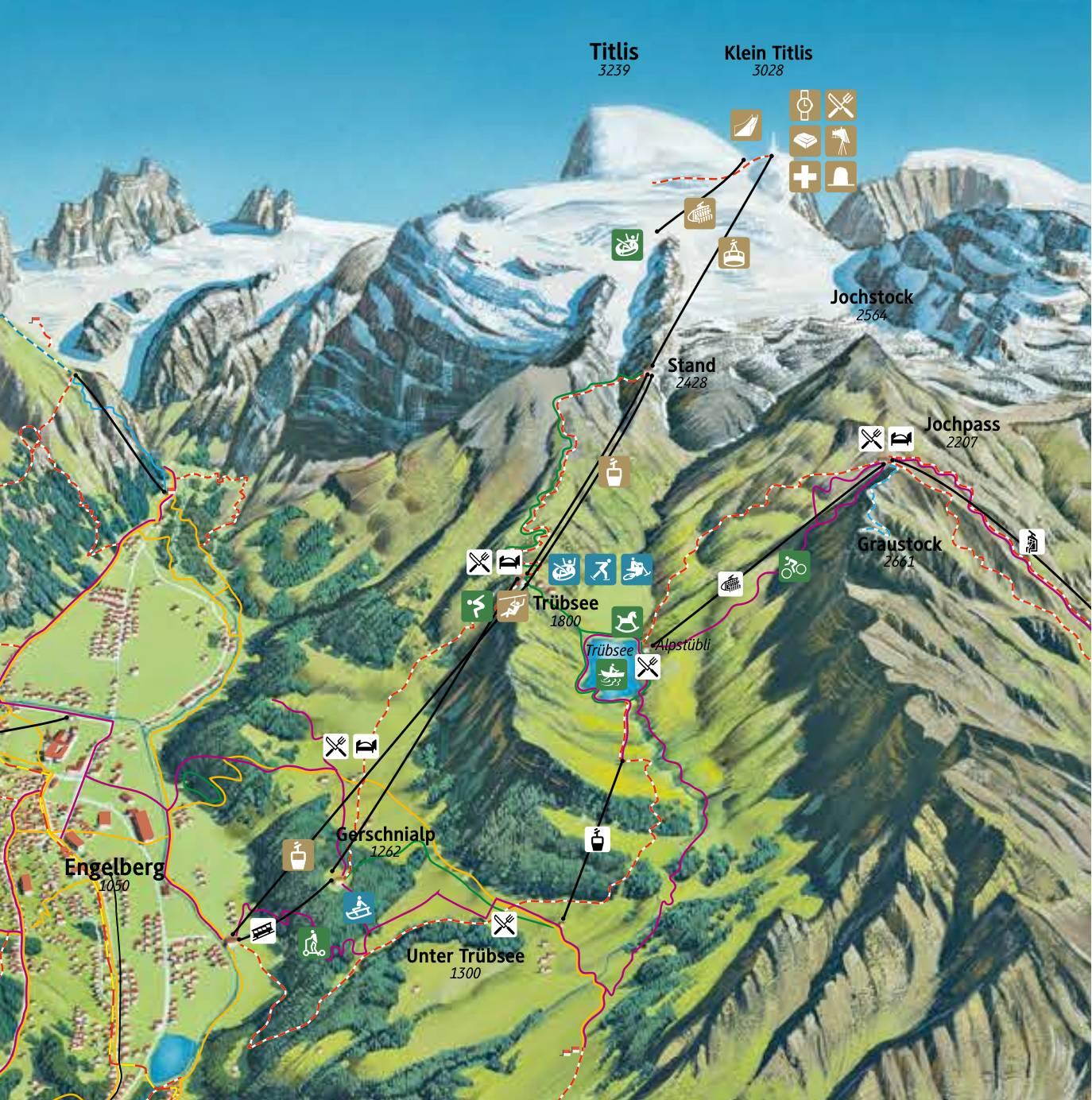 mapa montanha titlis