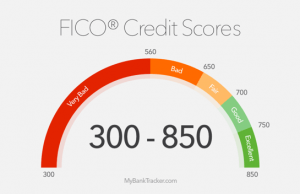 Credit Scores - pay your bills on time