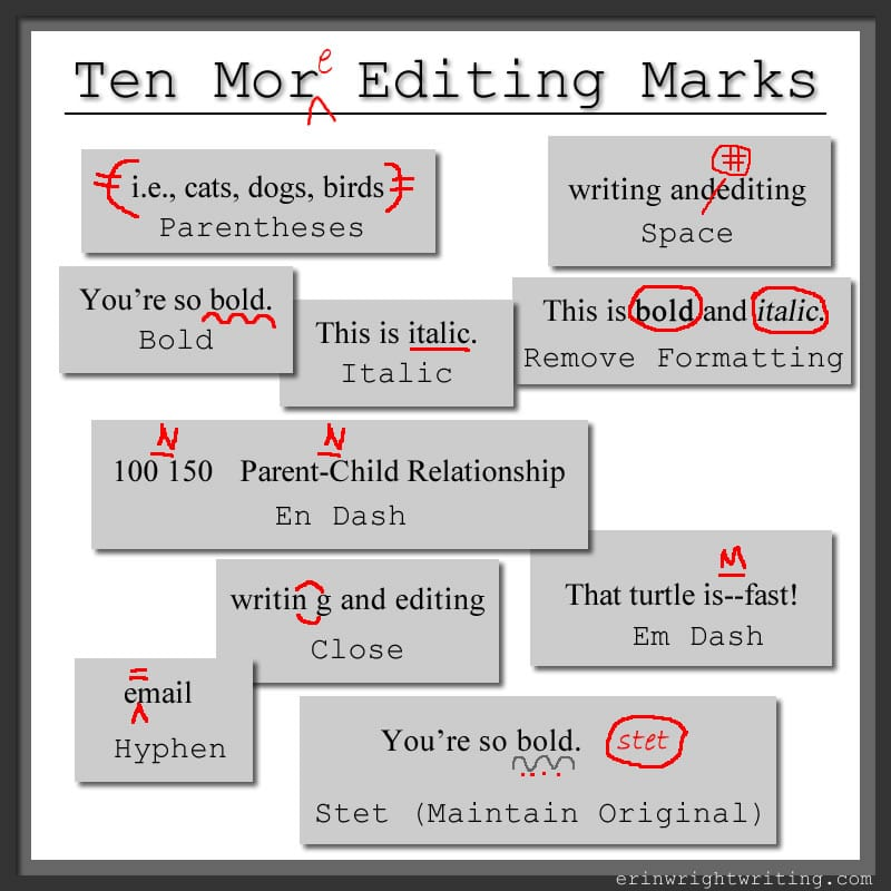 Image of Ten Handwritten Editing Marks: Parentheses, Space, Bold, Italic, Remove formatting, En dash, Em dash, Close space, Hyphen, and Stet