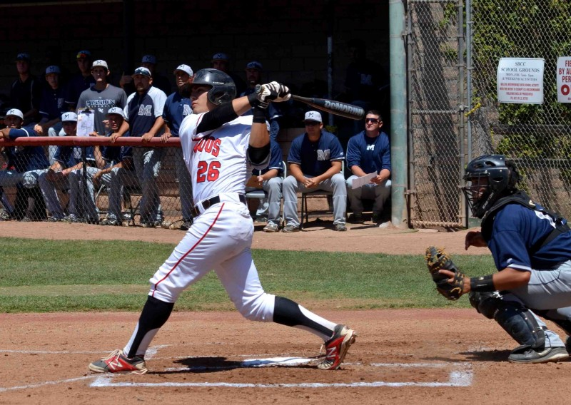 Noeh Martinez went 2-for-3 and drove in the first two runs for SBCC.