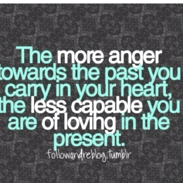 What is your relationship to anger?