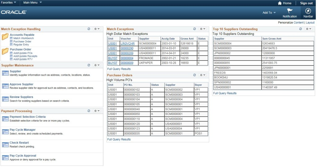 Personalized Dashboards 1