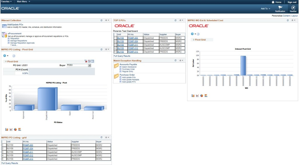 Personalized Dashboards 2