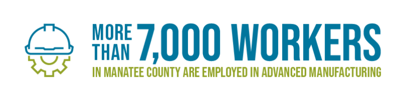 More than 7,000 workers in Manatee County are employed in advanced manufacturing