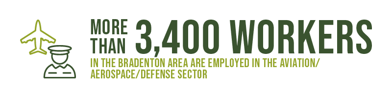 More than 3,400 workers in the Bradenton Area are employed in the aviation/aerospace/defense sector