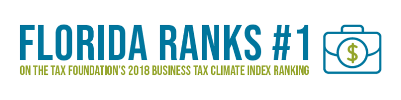 Florida ranks #1 on the tax foundation's 2018 business tax climate index ranking