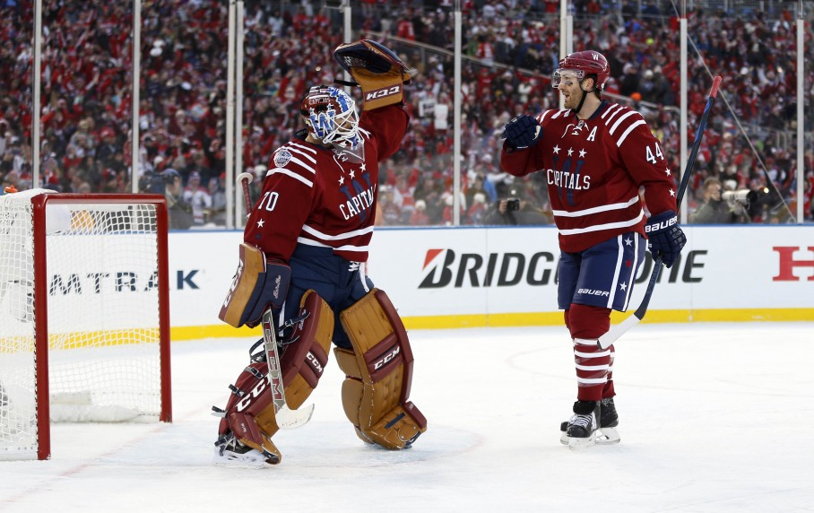 What to Make of the 2016-17 Washington Capitals?