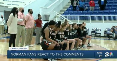 Racist Comments at Tulsa Girls Basketball Game