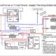 resilient fresh water system schematic