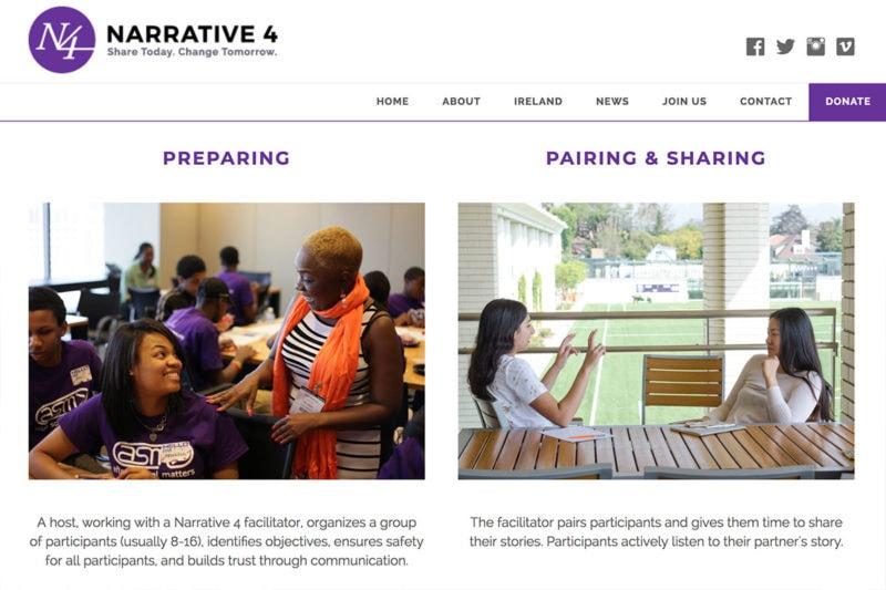 narrative4-process