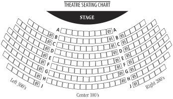 Art Center's Seating Chart
