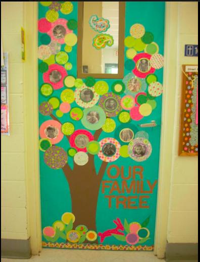 Classroom Family Tree