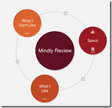mindly-ios-review