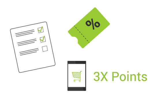 Loyalty Discount Methods - Coupons, Phone, Checklist