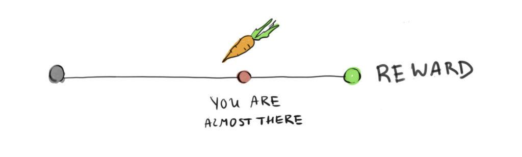 Using Carrots to Reward Customers