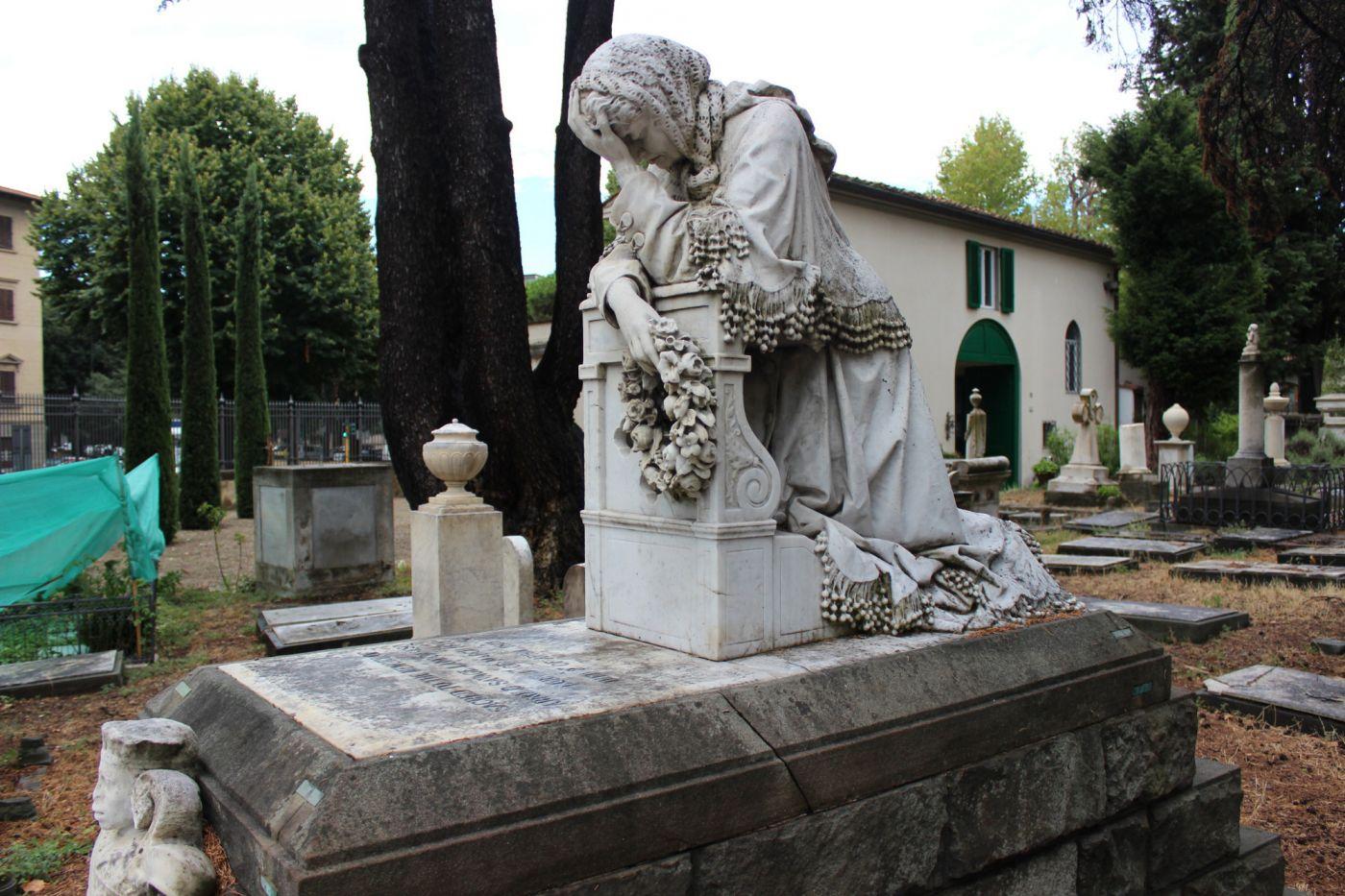 graf en tombe van Elizabeth Barreth Browning