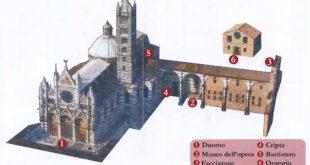 Siena Pass