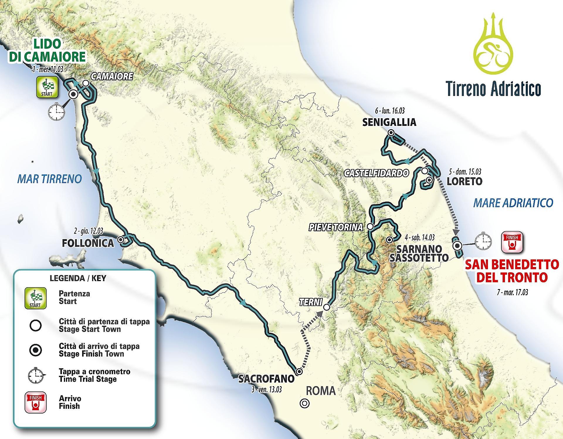 Tirreno Adriatico parcours