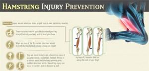 hamstring-injury-prevention