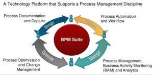 business-process-management-suite-3-638