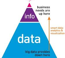The Big Data Fallacy And Why We Need To Collect Even Bigger Data
