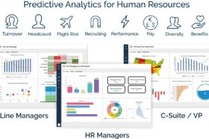 The Future of Workforce Analytics is Hidden in Your Communications