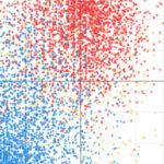 Wishful Thinking in Defense of Democrats' Pro-Business Politics