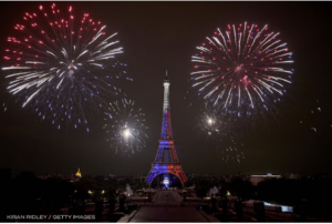 What2wearwhere Karen klopp Weekly Fave 5 town and country Eiffel tower reopens.